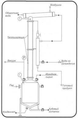 Как сделать ректификационная колонну своими руками